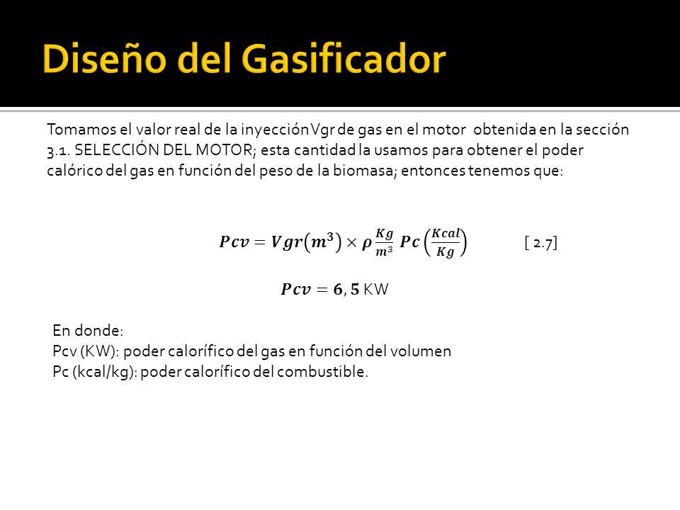 Tomamos el valor real de la inyección Vgr de gas en el motor obtenida en la sección 3.1.