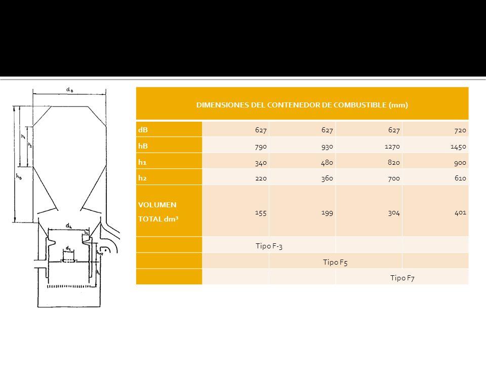 DIMENSIONES DEL CONTENEDOR DE COMBUSTIBLE (mm) dB627 720 hB79093012701450 h1340480820900 h2220360700610 VOLUMEN TOTAL dm³ 155199304401 Tipo F-3 Tipo F5 Tipo F7