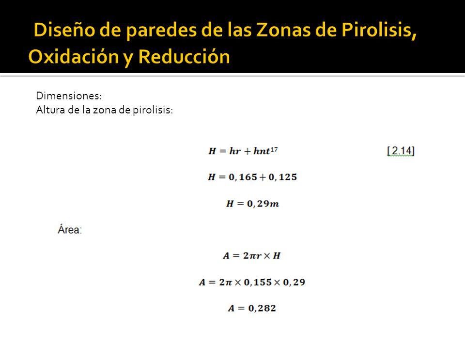Dimensiones: Altura de la zona de pirolisis: