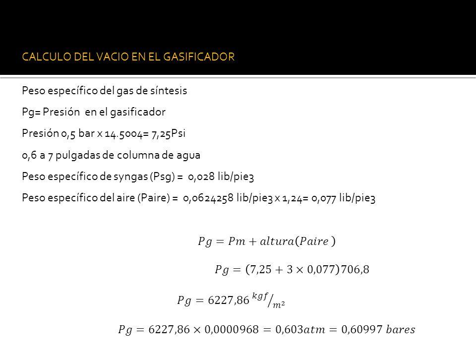 CALCULO DEL VACIO EN EL GASIFICADOR Peso específico del gas de síntesis Pg= Presión en el gasificador Presión 0,5 bar x 14.5004= 7,25Psi 0,6 a 7 pulgadas de columna de agua Peso específico de syngas (Psg) = 0,028 lib/pie3 Peso específico del aire (Paire) = 0,0624258 lib/pie3 x 1,24= 0,077 lib/pie3
