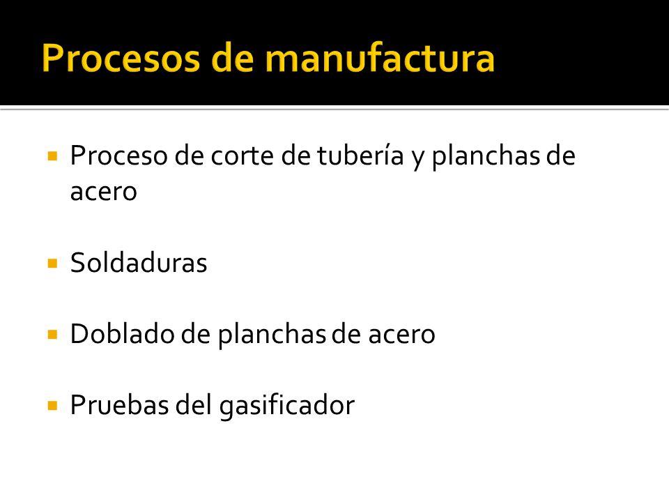 Proceso de corte de tubería y planchas de acero Soldaduras Doblado de planchas de acero Pruebas del gasificador