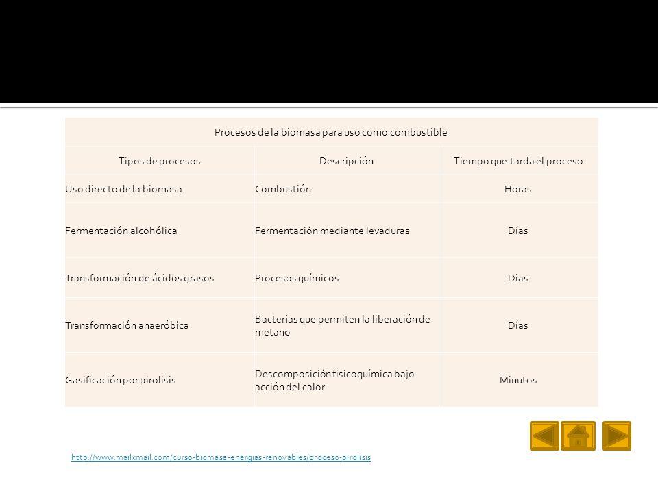 MANUAL PARA ELABORACIÓN DE PROYECTOS DE CENTRALES TERMOELÉTRICAS CON BIOMASA VEGETAL PARA COMUNIDADES AISLADAS DE LA AMAZONÍA, André Augusto Azevedo Montenegro Duarte