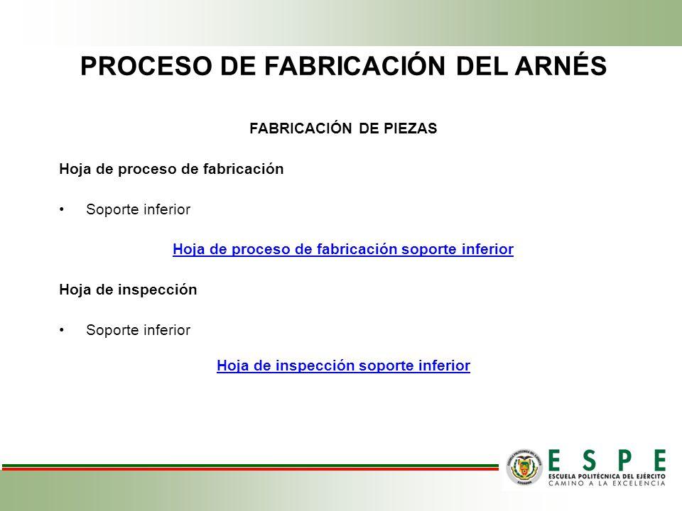 PROCESO DE FABRICACIÓN DEL ARNÉS FABRICACIÓN DE PIEZAS Hoja de proceso de fabricación Soporte inferior Hoja de proceso de fabricación soporte inferior