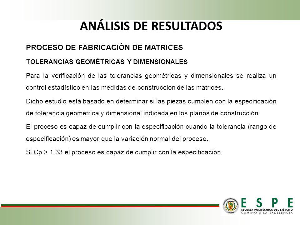 ANÁLISIS DE RESULTADOS PROCESO DE FABRICACIÓN DE MATRICES TOLERANCIAS GEOMÉTRICAS Y DIMENSIONALES Para la verificación de las tolerancias geométricas
