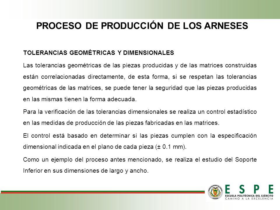 PROCESO DE PRODUCCIÓN DE LOS ARNESES TOLERANCIAS GEOMÉTRICAS Y DIMENSIONALES Las tolerancias geométricas de las piezas producidas y de las matrices co