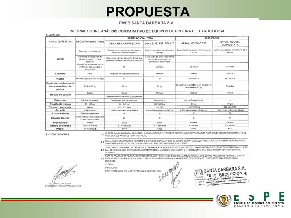 LEVANTAMIENTO TÉCNICO ESTADO OPERATIVO DE LOS EQUIPOS a) ÁREA PRENSAS Prensa Hidráulica Voguel & CO Prensa Hidráulica Himapel Ltda.