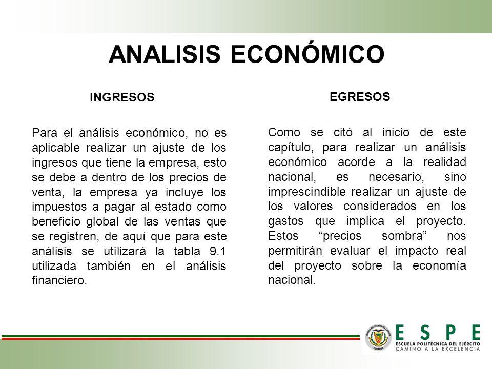 ANALISIS ECONÓMICO EGRESOS Como se citó al inicio de este capítulo, para realizar un análisis económico acorde a la realidad nacional, es necesario, s