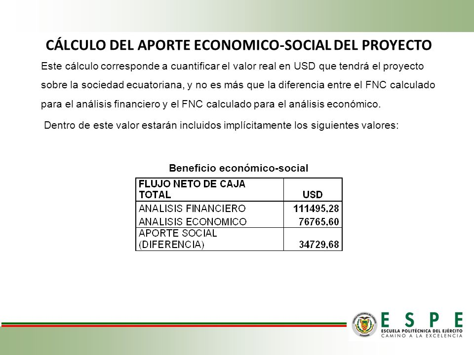 CÁLCULO DEL APORTE ECONOMICO-SOCIAL DEL PROYECTO Este cálculo corresponde a cuantificar el valor real en USD que tendrá el proyecto sobre la sociedad