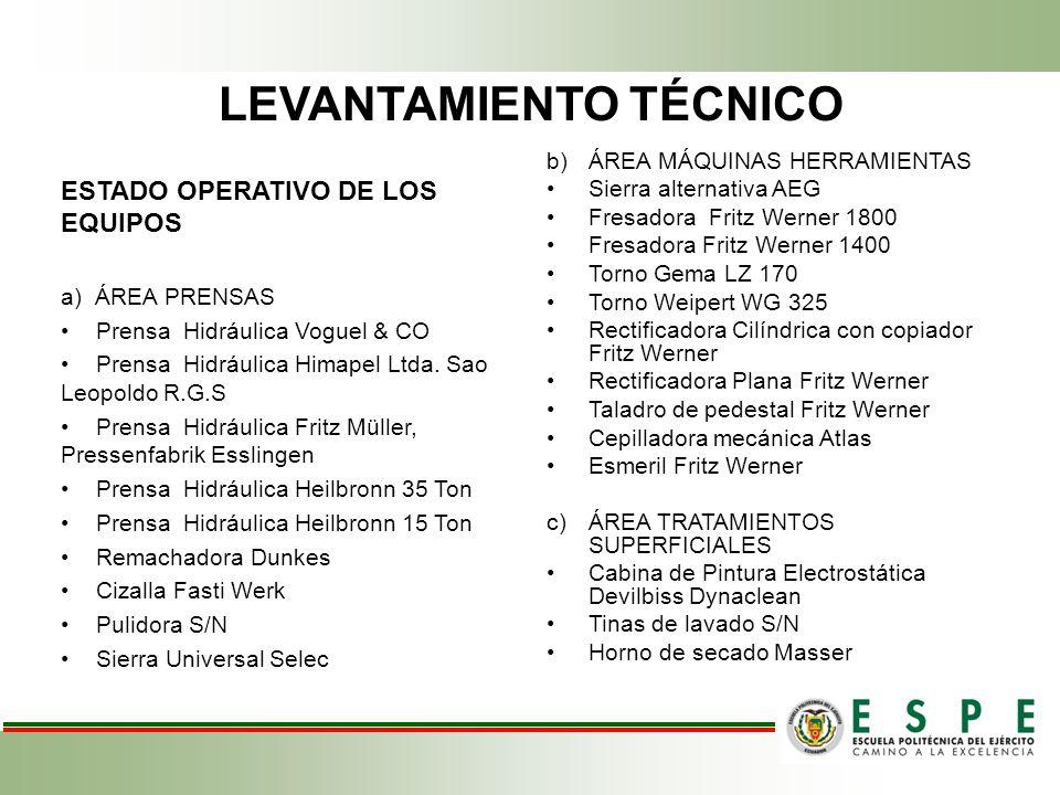LEVANTAMIENTO TÉCNICO ESTADO OPERATIVO DE LOS EQUIPOS a) ÁREA PRENSAS Prensa Hidráulica Voguel & CO Prensa Hidráulica Himapel Ltda. Sao Leopoldo R.G.S