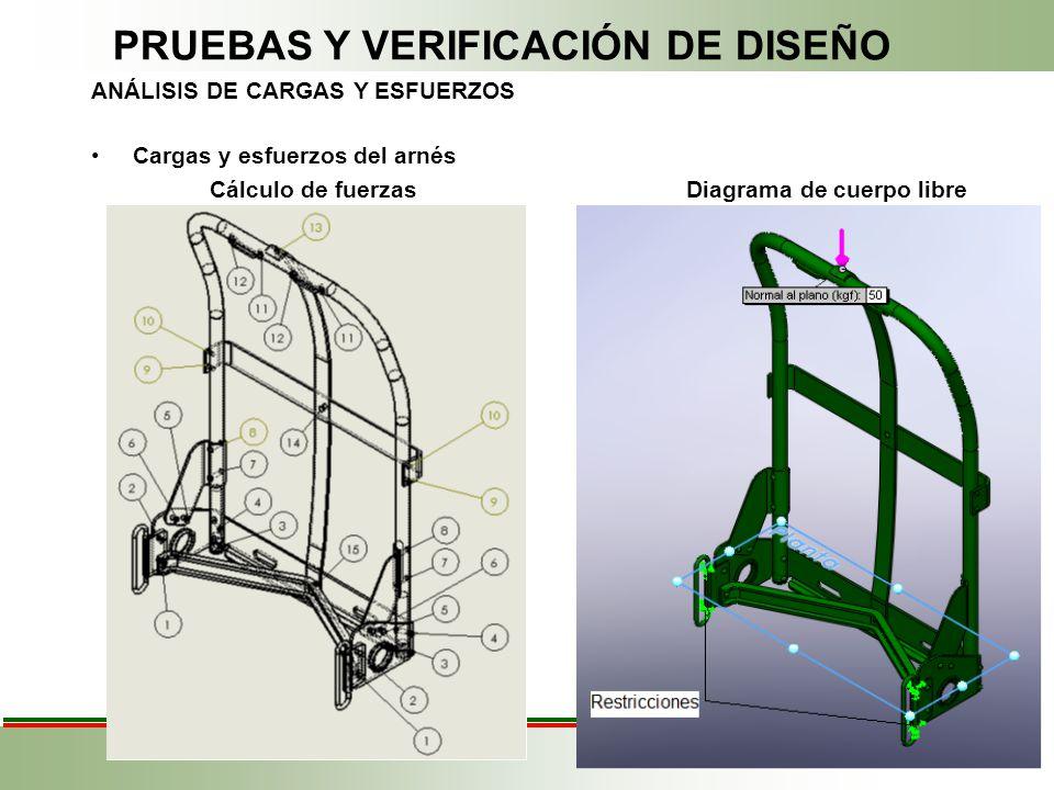 RECOMENDACIONES 1.Se recomienda que para el diseño de un elemento mecánico, se utilice normas y software adecuado para asegurar su correcto funcionamiento.