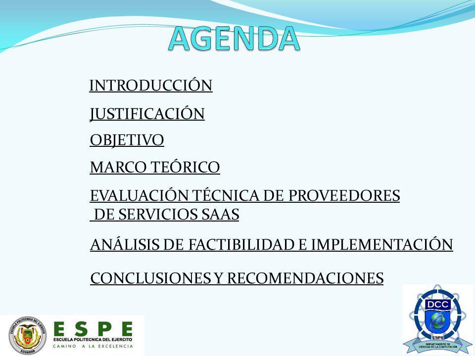 INTRODUCCIÓN OBJETIVO JUSTIFICACIÓN MARCO TEÓRICO CONCLUSIONES Y RECOMENDACIONES EVALUACIÓN TÉCNICA DE PROVEEDORES DE SERVICIOS SAAS ANÁLISIS DE FACTIBILIDAD E IMPLEMENTACIÓN