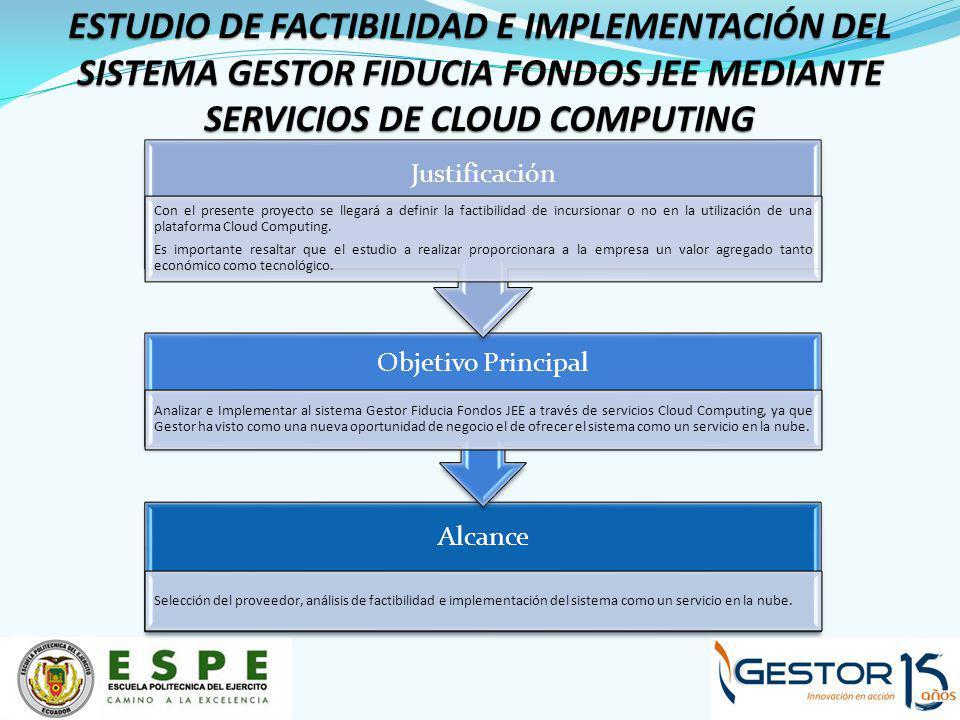 Alcance Selección del proveedor, análisis de factibilidad e implementación del sistema como un servicio en la nube. Objetivo Principal Analizar e Impl