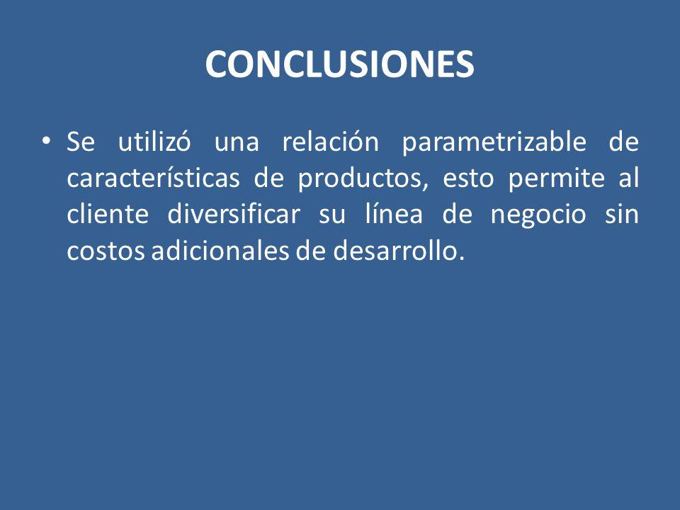 CONCLUSIONES Se utilizó una relación parametrizable de características de productos, esto permite al cliente diversificar su línea de negocio sin cost