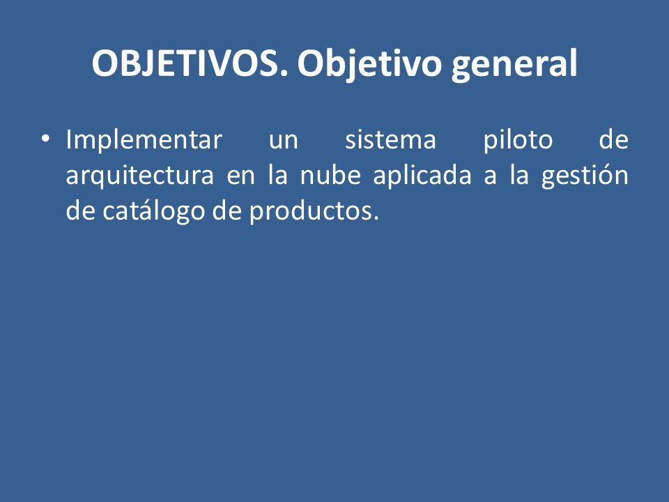 OBJETIVOS. Objetivo general Implementar un sistema piloto de arquitectura en la nube aplicada a la gestión de catálogo de productos.
