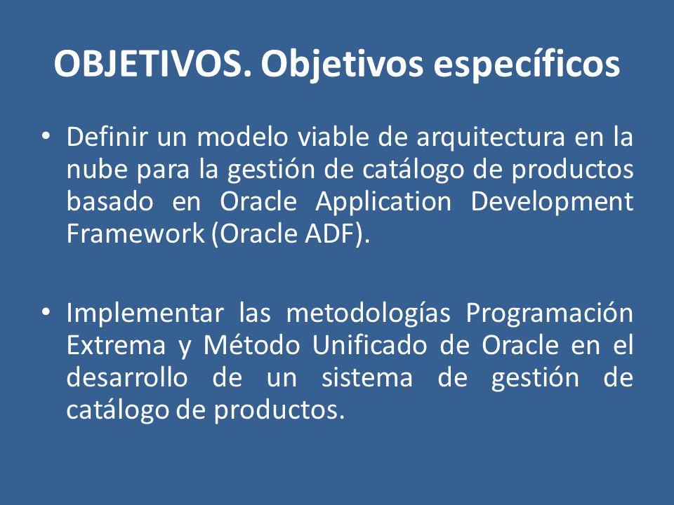 OBJETIVOS. Objetivos específicos Definir un modelo viable de arquitectura en la nube para la gestión de catálogo de productos basado en Oracle Applica