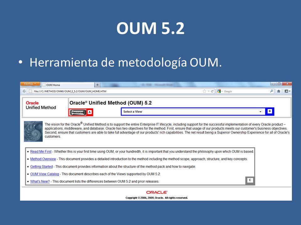 OUM 5.2 Herramienta de metodología OUM.
