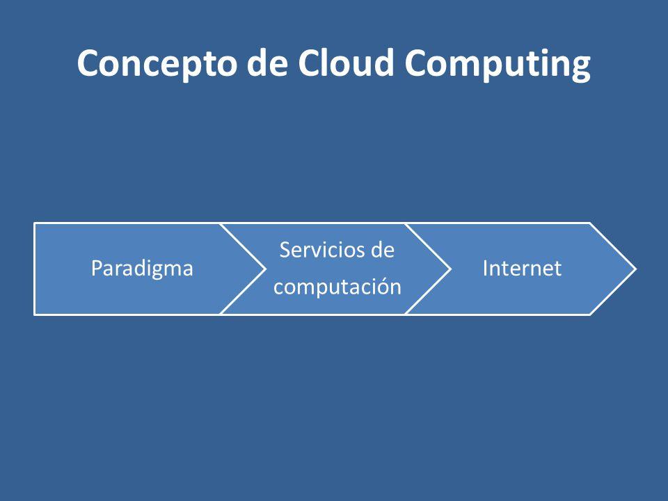 Concepto de Cloud Computing Paradigma Servicios de computación Internet