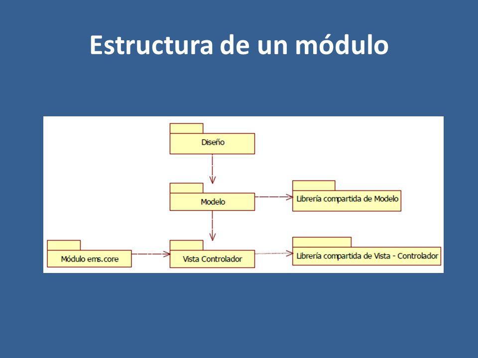 Estructura de un módulo