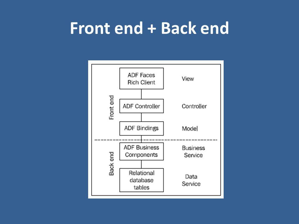 Front end + Back end