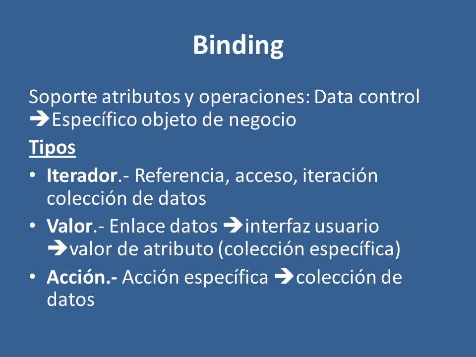 Soporte atributos y operaciones: Data control Específico objeto de negocio Tipos Iterador.- Referencia, acceso, iteración colección de datos Valor.- E