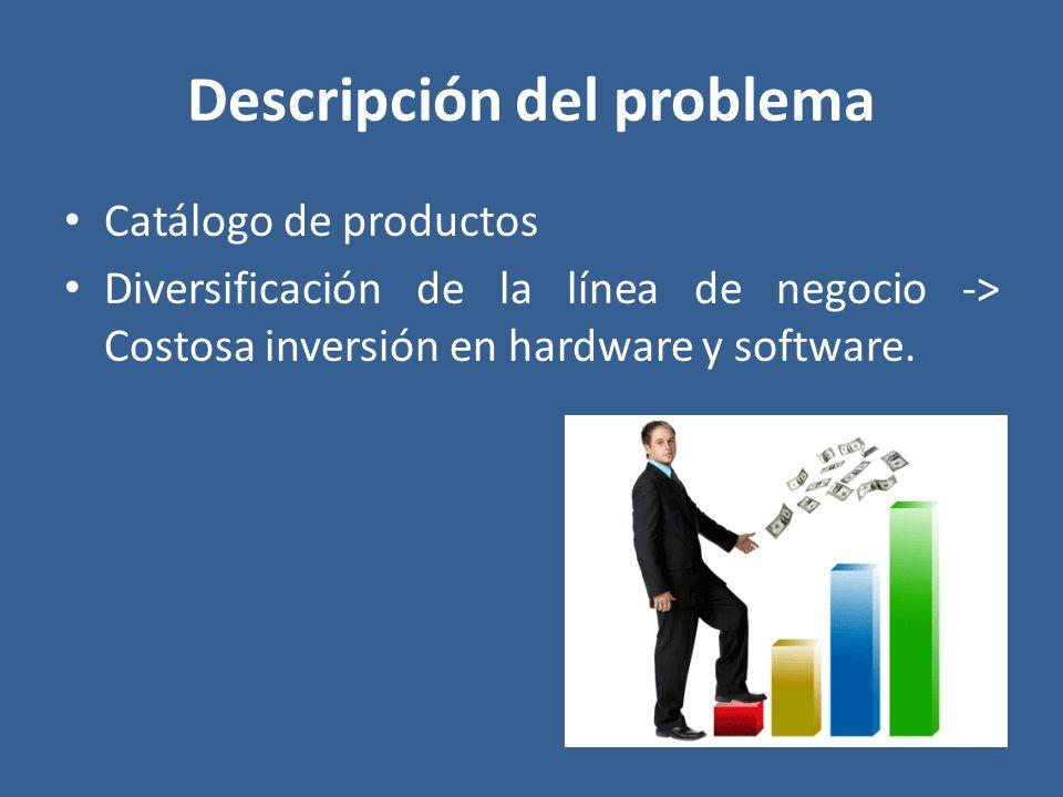 Descripción del problema Catálogo de productos Diversificación de la línea de negocio -> Costosa inversión en hardware y software.