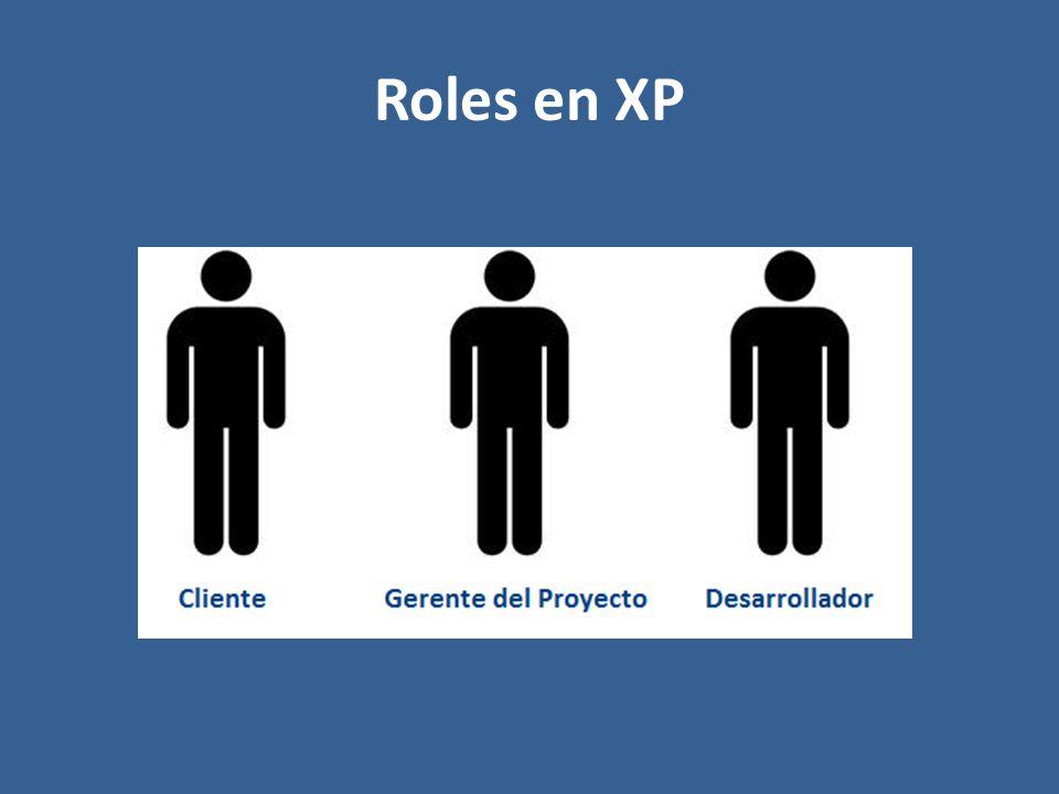 Roles en XP