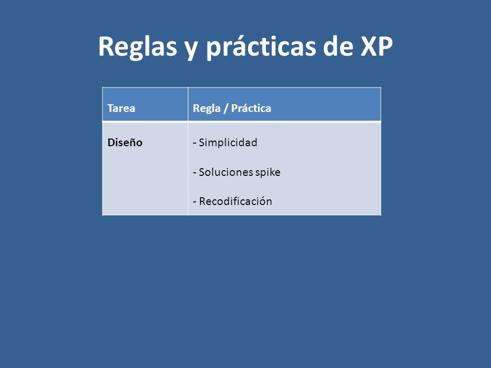 Reglas y prácticas de XP TareaRegla / Práctica Diseño- Simplicidad - Soluciones spike - Recodificación