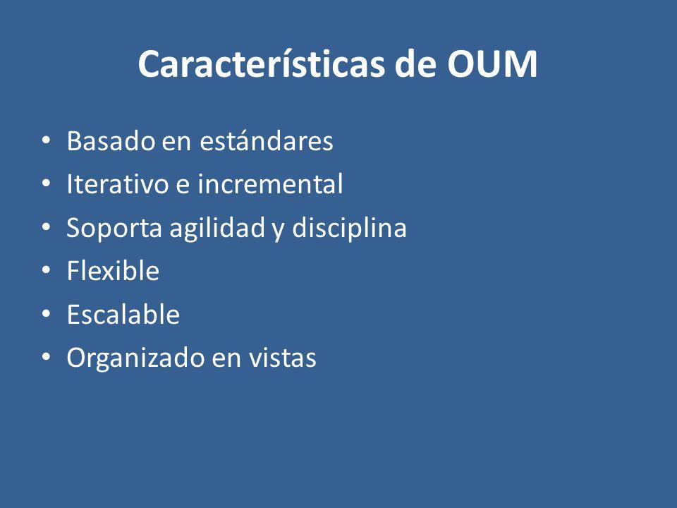 Características de OUM Basado en estándares Iterativo e incremental Soporta agilidad y disciplina Flexible Escalable Organizado en vistas
