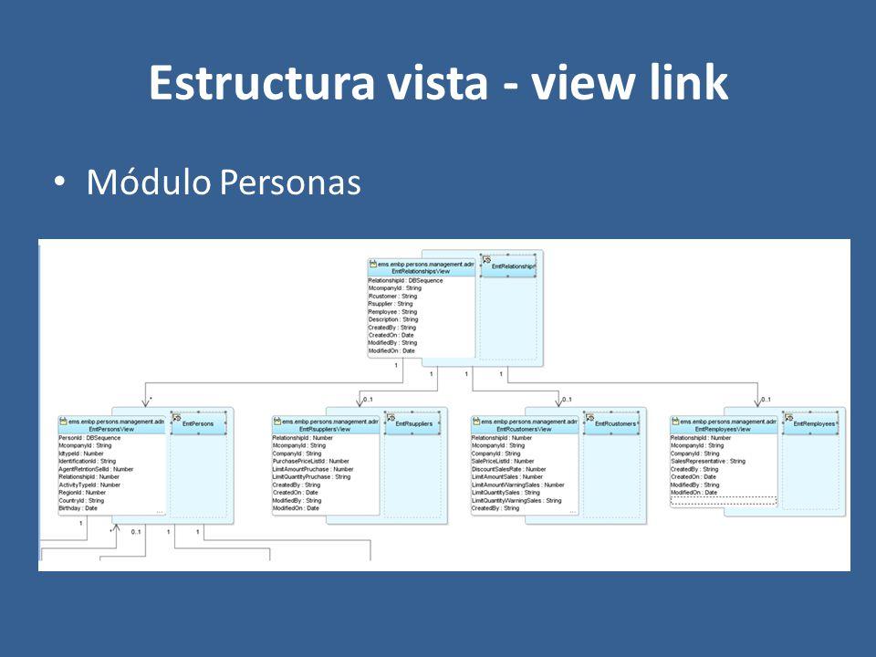 Estructura vista - view link Módulo Personas