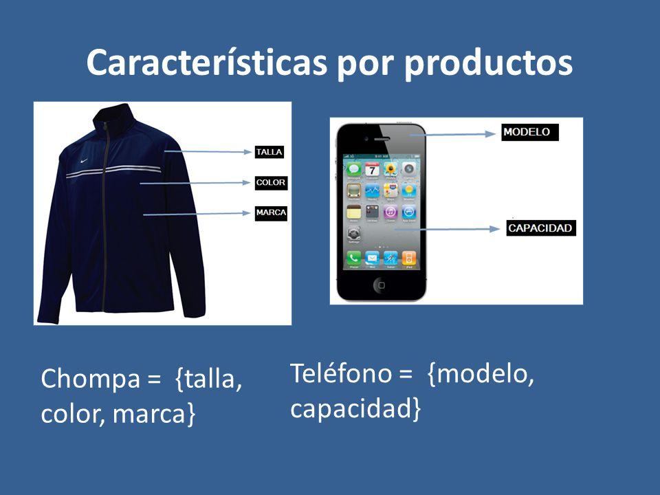 Características por productos Chompa = {talla, color, marca} Teléfono = {modelo, capacidad}