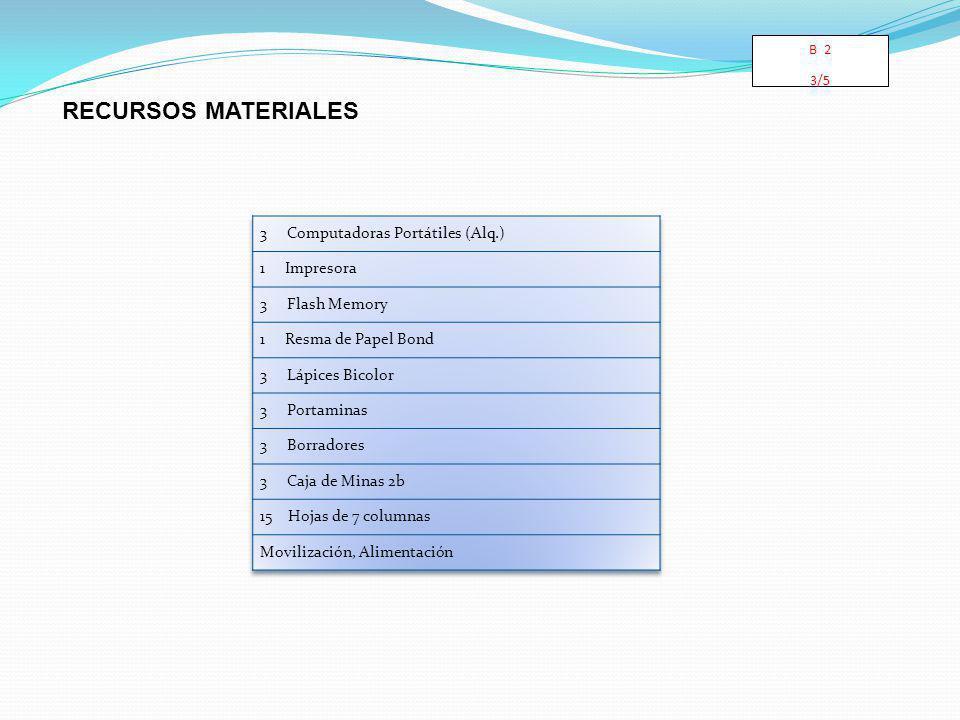 RECURSOS MATERIALES B 2 3/5