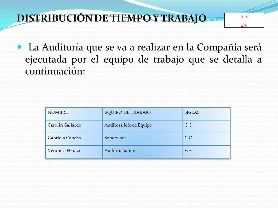 DISTRIBUCIÓN DE TIEMPO Y TRABAJO La Auditoría que se va a realizar en la Compañía será ejecutada por el equipo de trabajo que se detalla a continuación: B 2 4/5