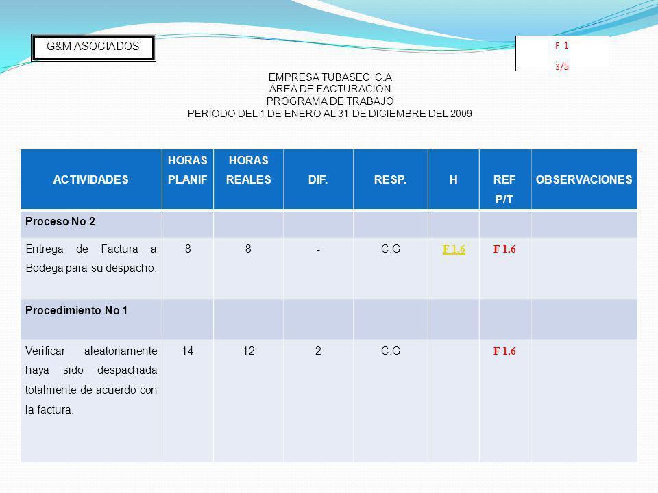 ACTIVIDADES HORAS PLANIF HORAS REALESDIF.RESP.H REF P/T OBSERVACIONES Proceso No 2 Entrega de Factura a Bodega para su despacho.