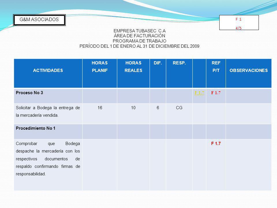 ACTIVIDADES HORAS PLANIF HORAS REALES DIF.RESP. REF P/TOBSERVACIONES Proceso No 3 F 1.7 Solicitar a Bodega la entrega de la mercadería vendida. 16106C