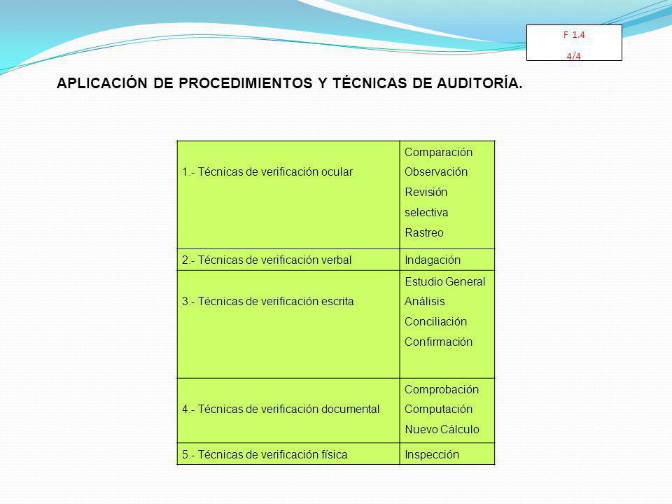 APLICACIÓN DE PROCEDIMIENTOS Y TÉCNICAS DE AUDITORÍA.