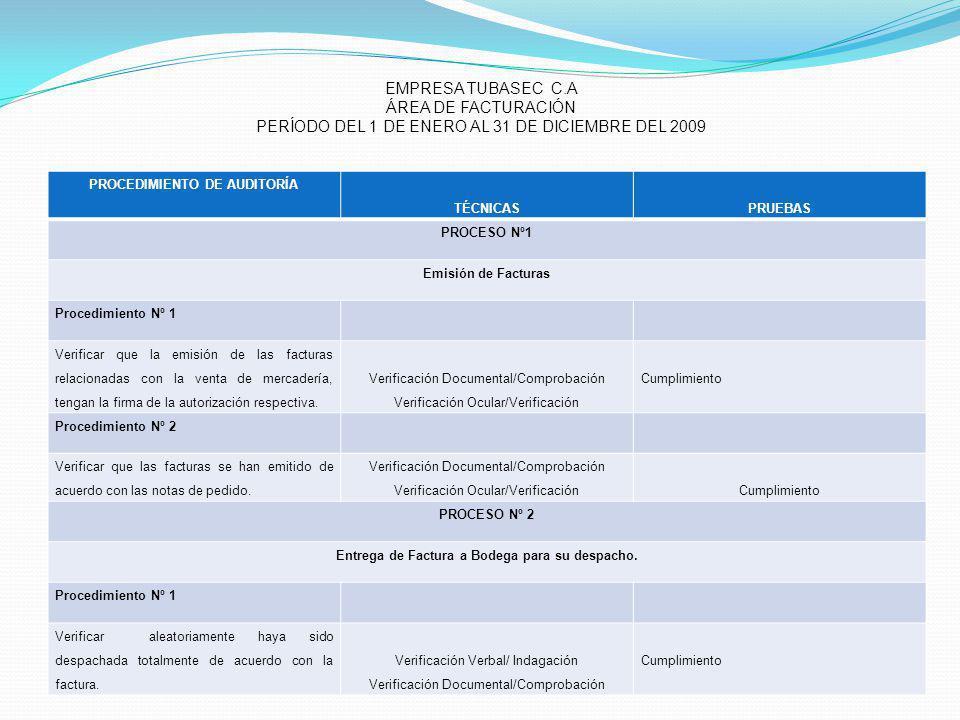 PROCEDIMIENTO DE AUDITORÍA TÉCNICASPRUEBAS PROCESO Nº1 Emisión de Facturas Procedimiento Nº 1 Verificar que la emisión de las facturas relacionadas co