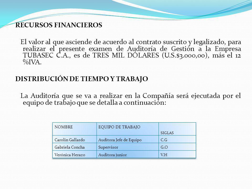 RECURSOS FINANCIEROS El valor al que asciende de acuerdo al contrato suscrito y legalizado, para realizar el presente examen de Auditoría de Gestión a la Empresa TUBASEC C.A., es de TRES MIL DÓLARES (U.S.$3.000,oo), más el 12 %IVA.