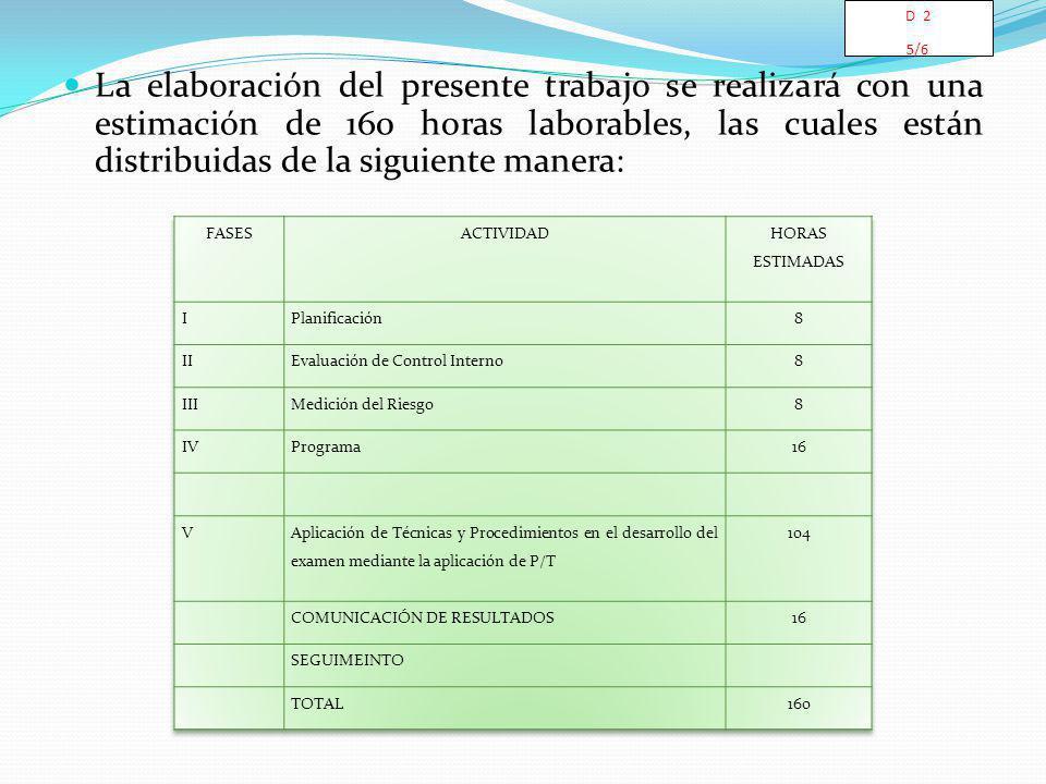 La elaboración del presente trabajo se realizará con una estimación de 160 horas laborables, las cuales están distribuidas de la siguiente manera: D 2