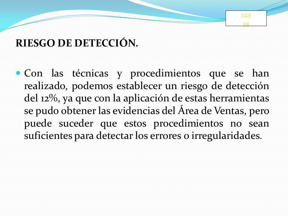 RIESGO DE DETECCIÓN.