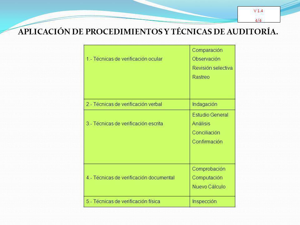 APLICACIÓN DE PROCEDIMIENTOS Y TÉCNICAS DE AUDITORÍA. 1.- Técnicas de verificación ocular Comparación Observación Revisión selectiva Rastreo 2.- Técni