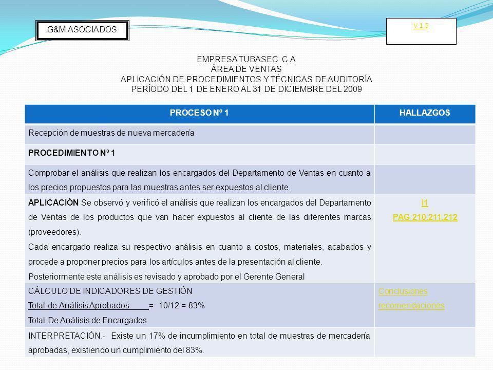 PROCESO Nº 1HALLAZGOS Recepción de muestras de nueva mercadería PROCEDIMIENTO Nº 1 Comprobar el análisis que realizan los encargados del Departamento