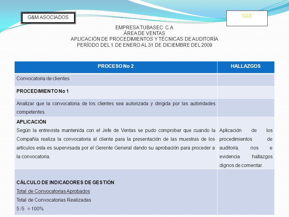 PROCESO No 2HALLAZGOS Convocatoria de clientes PROCEDIMIENTO No 1 Analizar que la convocatoria de los clientes sea autorizada y dirigida por las autoridades competentes.