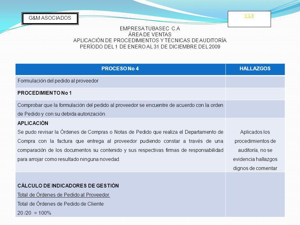 PROCESO No 4HALLAZGOS Formulación del pedido al proveedor PROCEDIMIENTO No 1 Comprobar que la formulación del pedido al proveedor se encuentre de acuerdo con la orden de Pedido y con su debida autorización.
