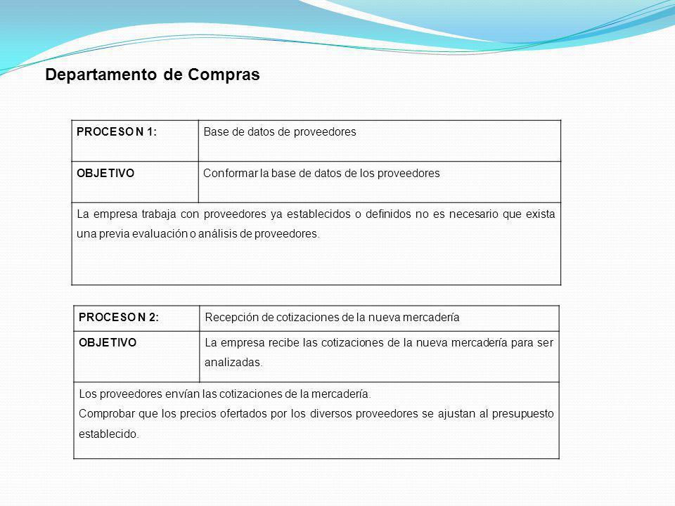 Departamento de Compras PROCESO N 1:Base de datos de proveedores OBJETIVOConformar la base de datos de los proveedores La empresa trabaja con proveedo