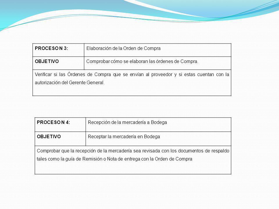 PROCESO N 3:Elaboración de la Orden de Compra OBJETIVOComprobar cómo se elaboran las órdenes de Compra.