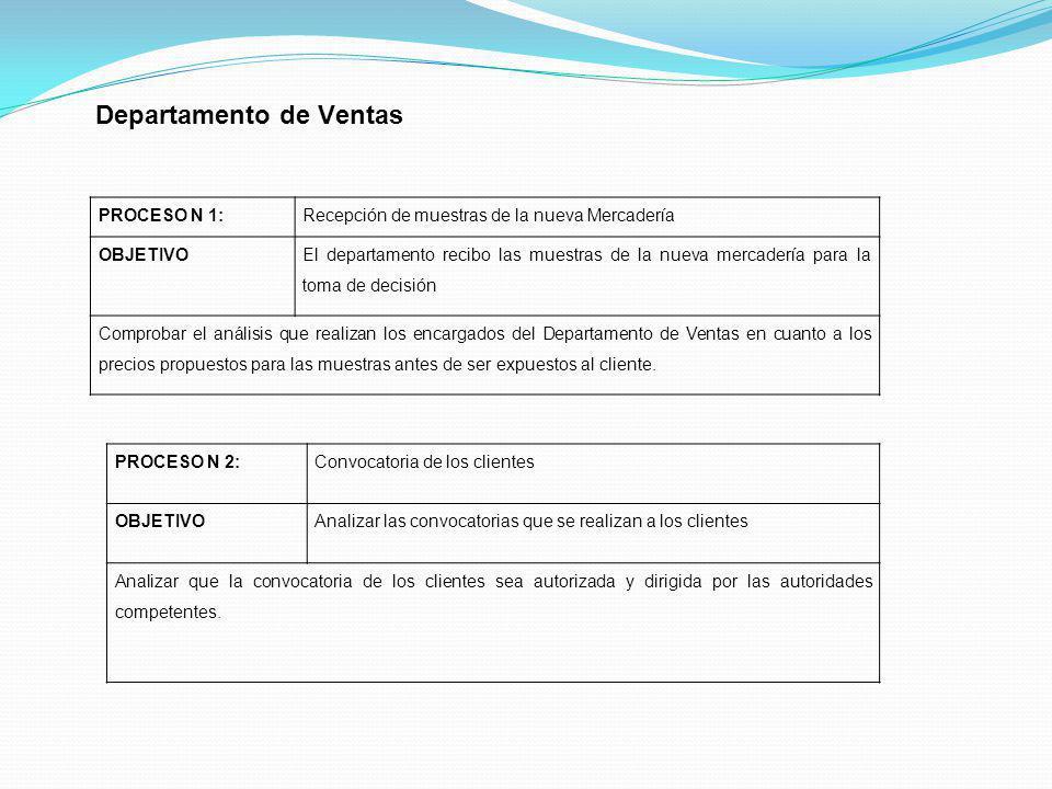 Departamento de Ventas PROCESO N 1:Recepción de muestras de la nueva Mercadería OBJETIVO El departamento recibo las muestras de la nueva mercadería pa