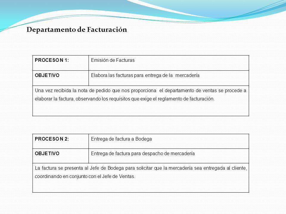 Departamento de Facturación PROCESO N 1:Emisión de Facturas OBJETIVOElabora las facturas para entrega de la mercadería Una vez recibida la nota de ped