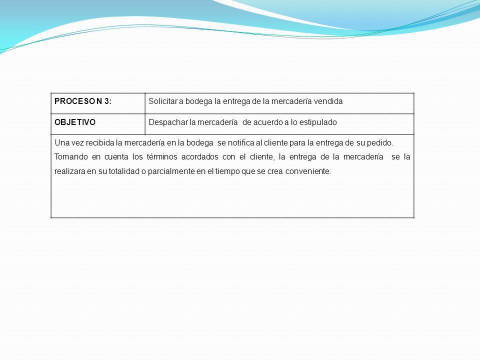 PROCESO N 3:Solicitar a bodega la entrega de la mercadería vendida OBJETIVODespachar la mercadería de acuerdo a lo estipulado Una vez recibida la merc