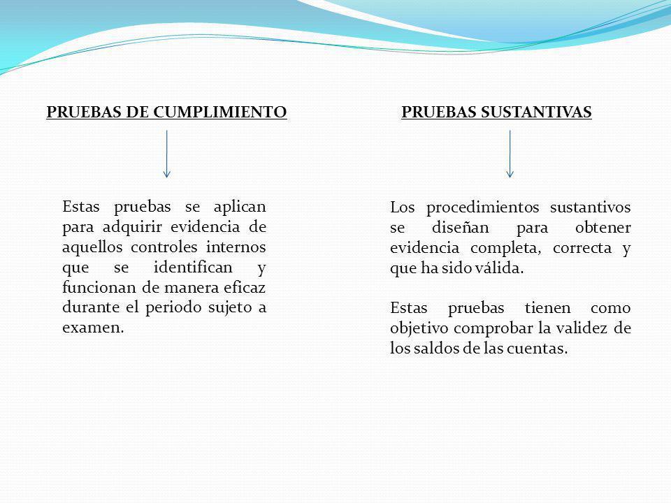 PRUEBAS DE CUMPLIMIENTOPRUEBAS SUSTANTIVAS Estas pruebas se aplican para adquirir evidencia de aquellos controles internos que se identifican y funcio