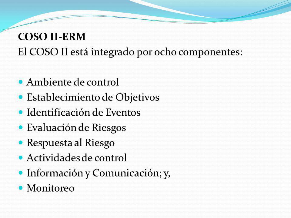COSO II-ERM El COSO II está integrado por ocho componentes: Ambiente de control Establecimiento de Objetivos Identificación de Eventos Evaluación de Riesgos Respuesta al Riesgo Actividades de control Información y Comunicación; y, Monitoreo